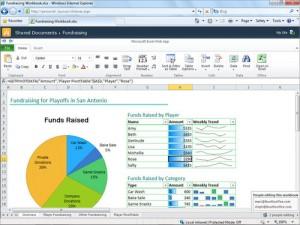 Office365 - Microsoft