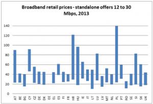 Quadro estudo da banda larga na Uniao europeia_Van Dijk