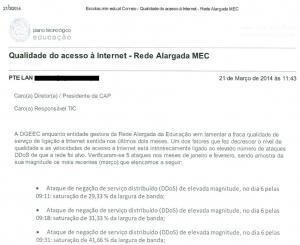 Rede Alargada MEC