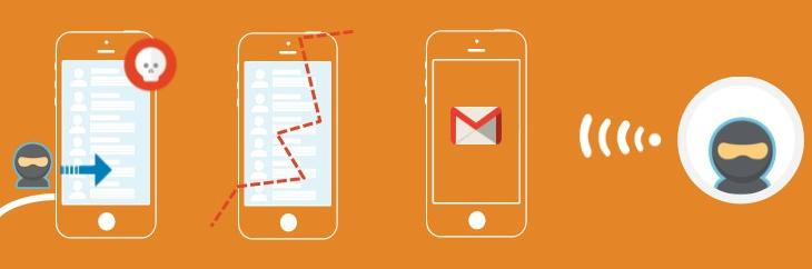 Gmail_iOS - Lacoon Mobile Security