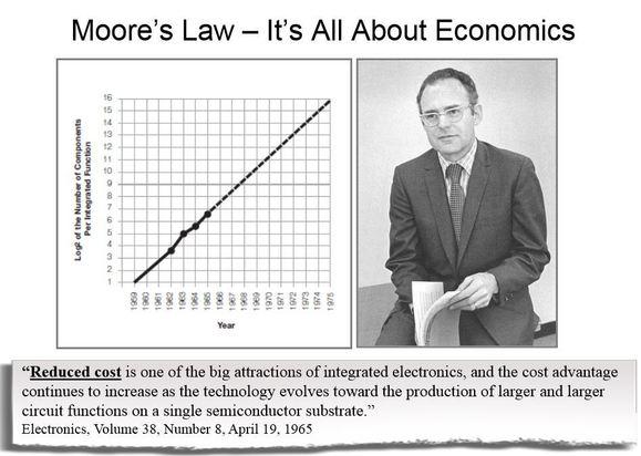 lei de Moore - Intel