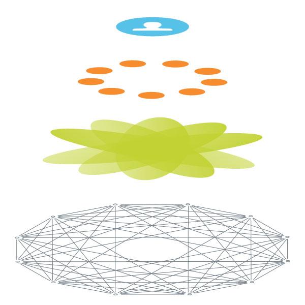Unit4 Partner Network