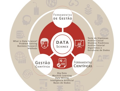 Data Science - Imagem WINNING